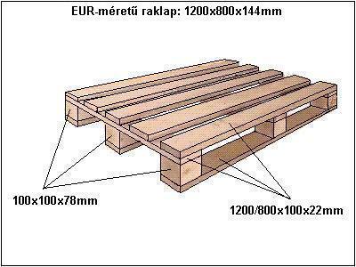 EUR-méretű raklap.