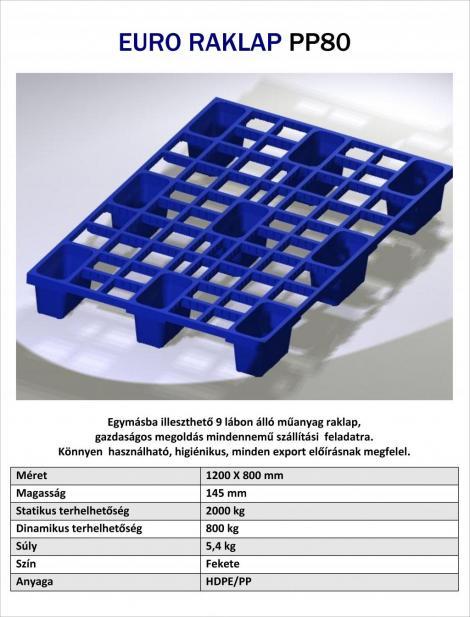 EUR műanyag raklap PP80